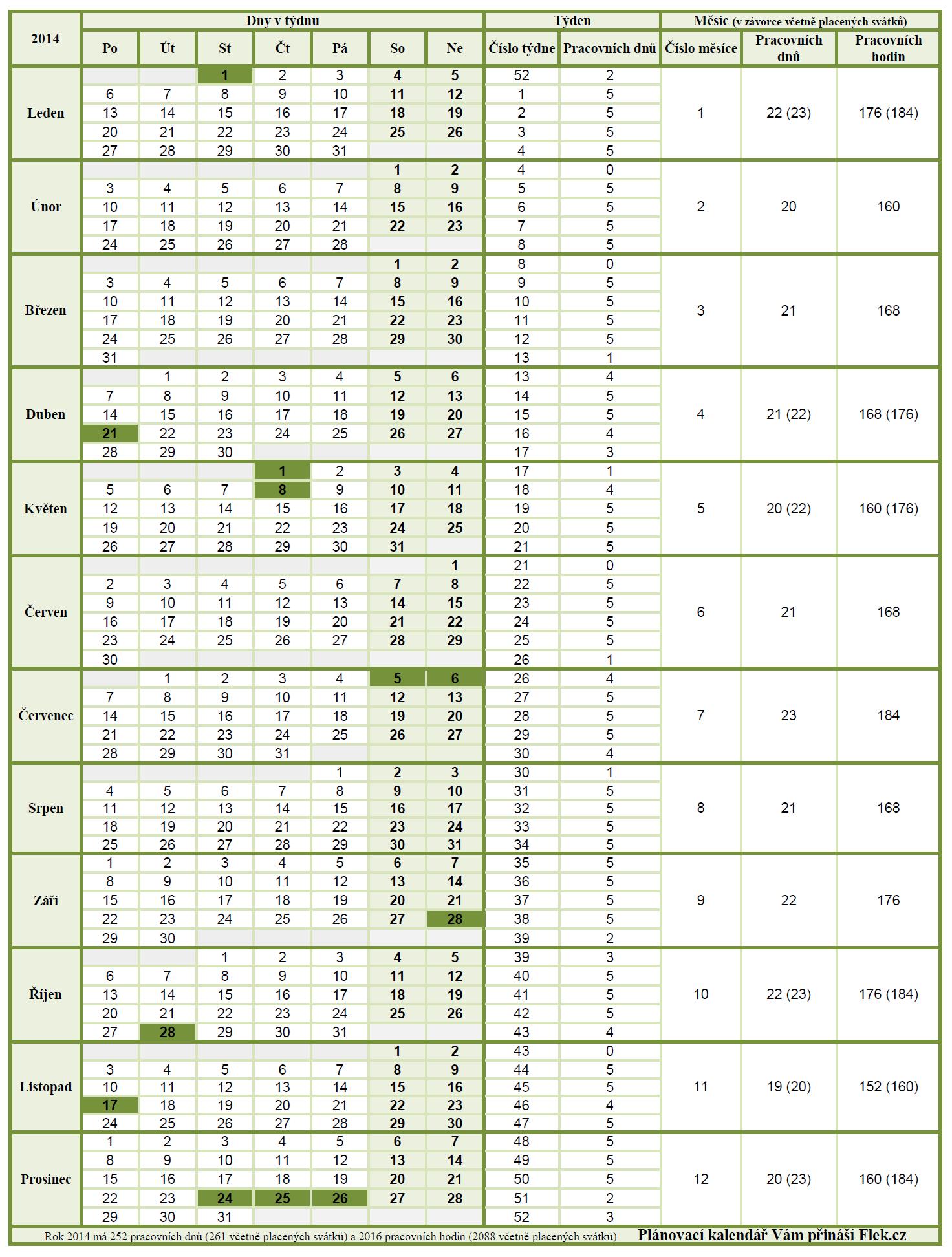 4081f8482d Stahujte Plánovací kalendář pro rok 2014 ve formátu PNG (obrázek)