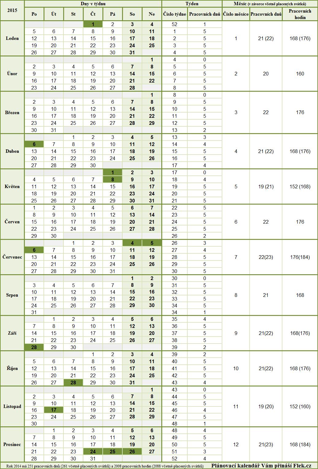Roční plánovací kalendář 2015 ke stažení i online - flek.cz
